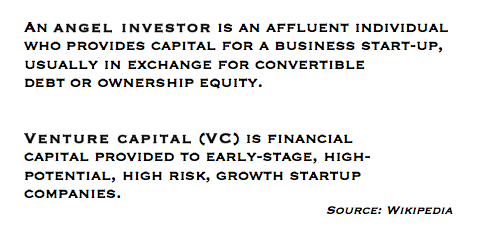 Is angel or venture capital investing for you?